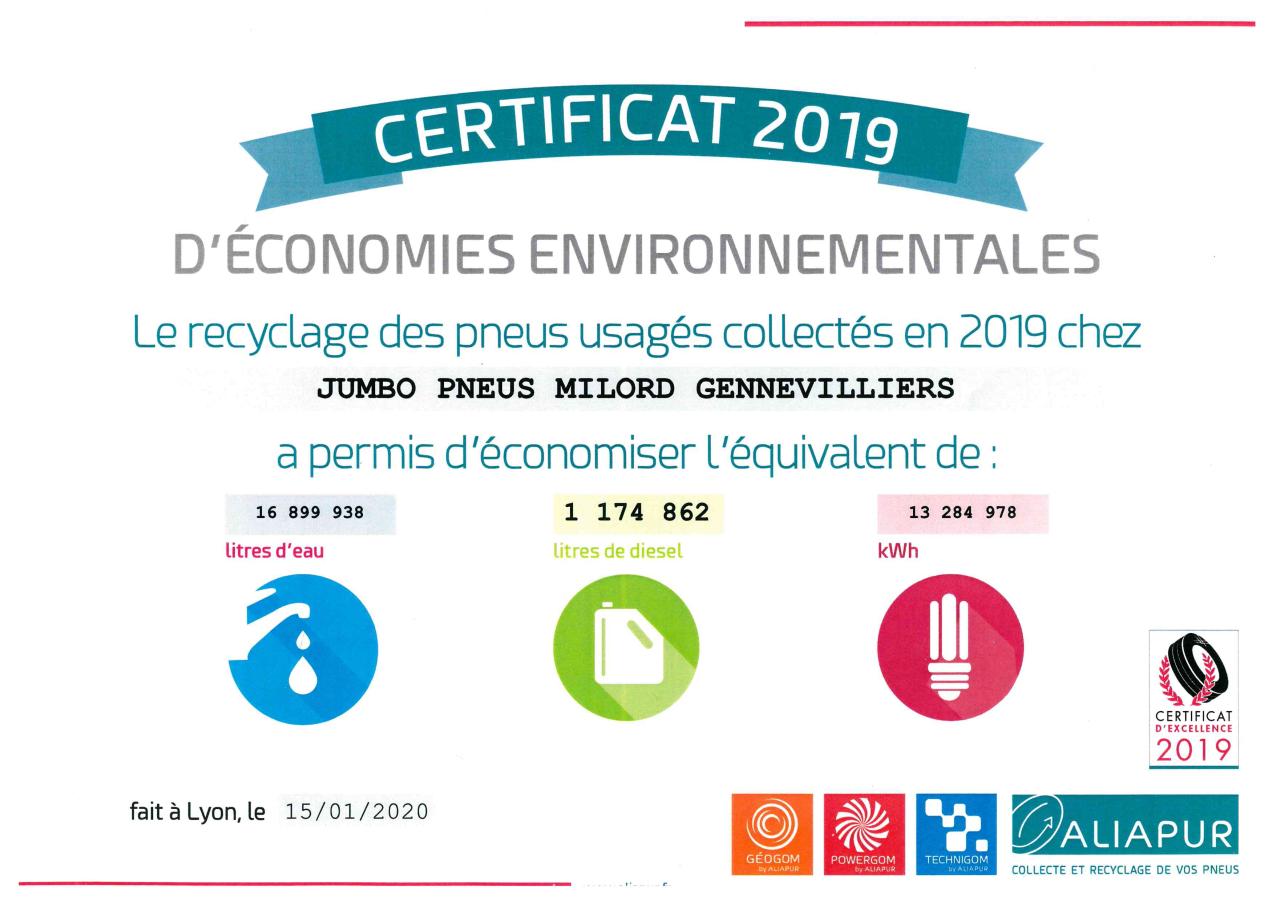 Jumbo Pneus obtient son certificat d'excellence pour ses économies environnementales.